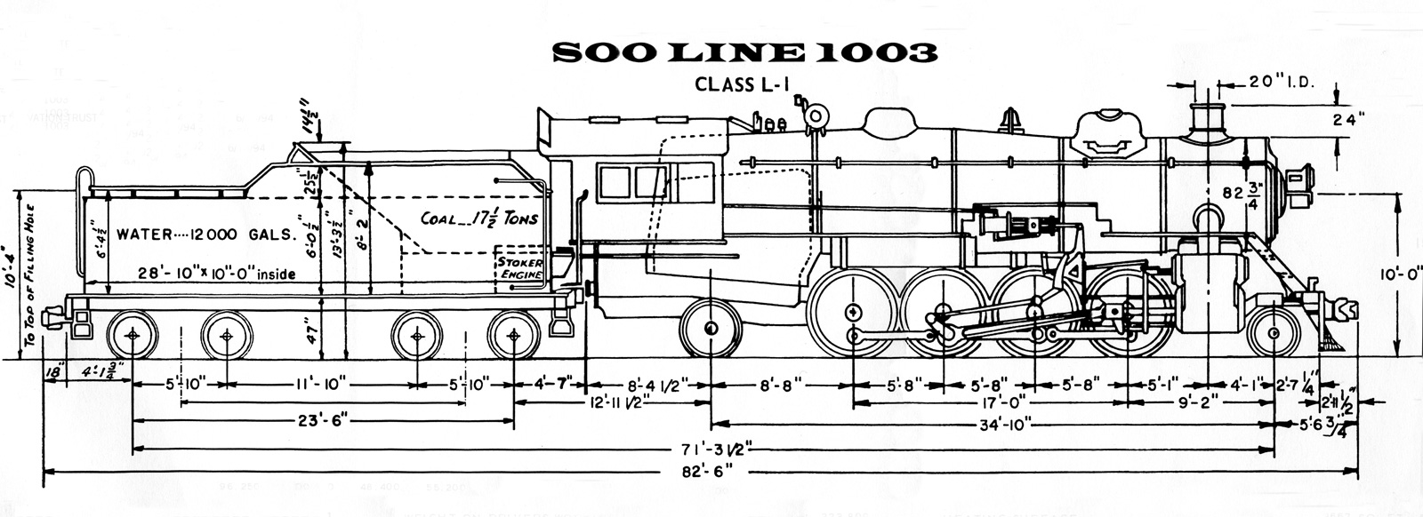 Soo Line 1003 – Locomotive Engine Diagram Simple